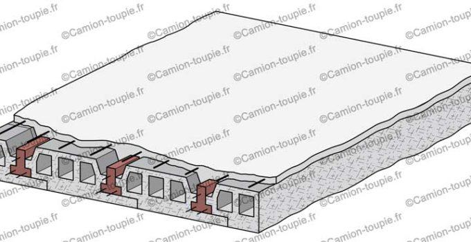 Plancher archives camion toupie - Dalle de compression ...