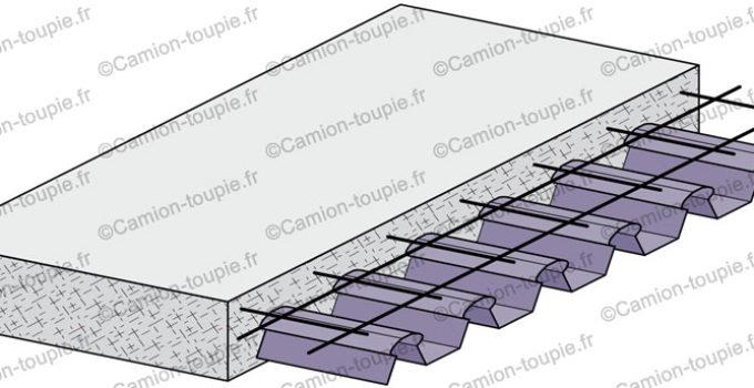 plancher collaborant bac acier beton
