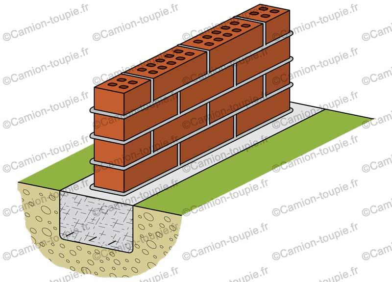 La semelle en b ton pour un muret camion toupie - Faire un muret en beton ...