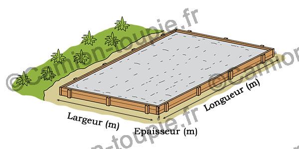 calcul quantité de béton