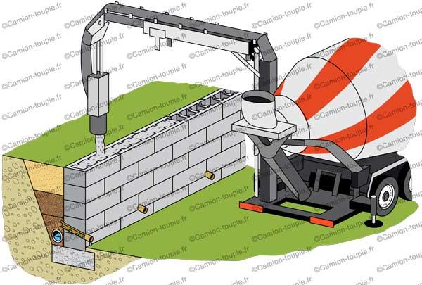 mur soutenement beton banche parpaing a bancher coulage camion pompe toupie