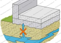 beton hydrofuge remontée capillaire
