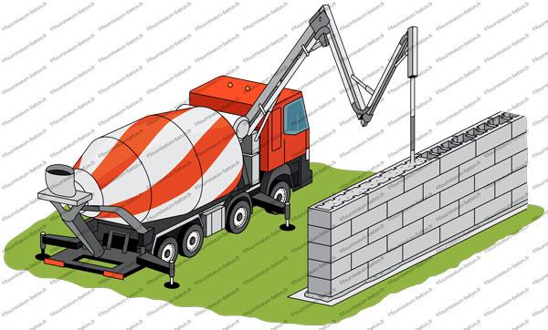 Le camion pompe b ton camion toupie - Pompe a teton ...