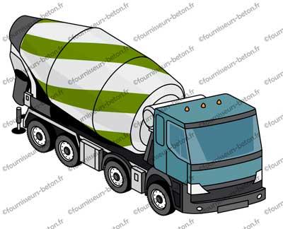 camion toupie beton betonniere