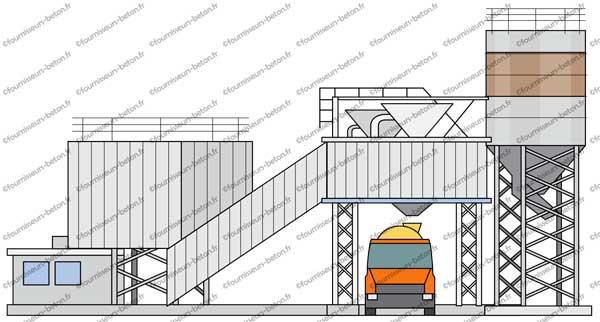 centrale à béton camion toupie