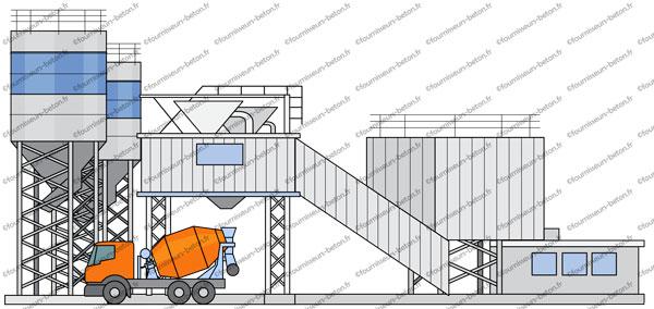 centrale a béton beton pret a l emploi