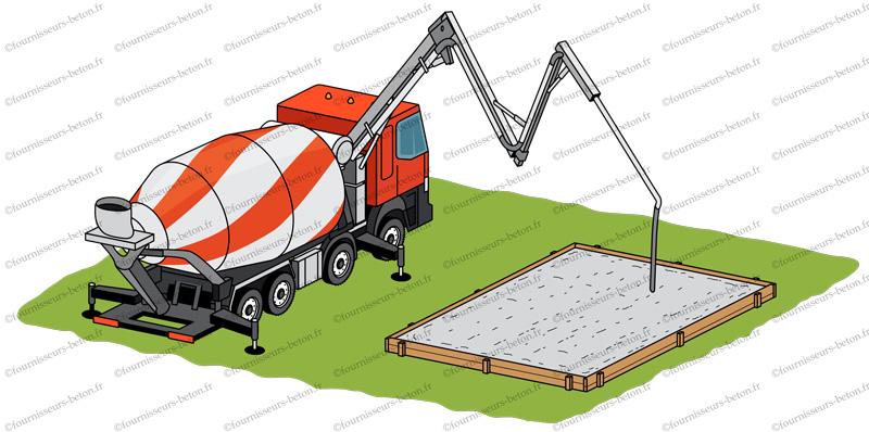 camion toupie avec pompe intégrée