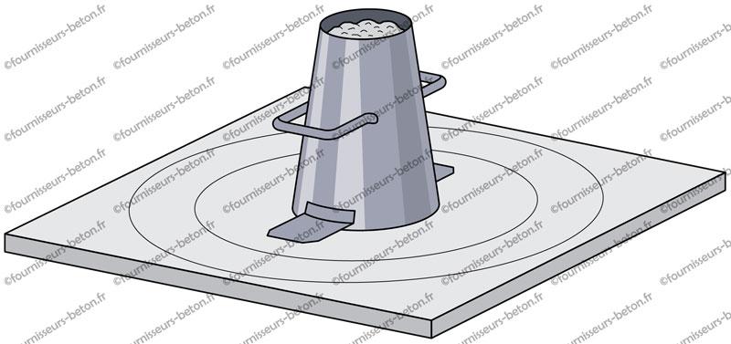 cone d'abraham