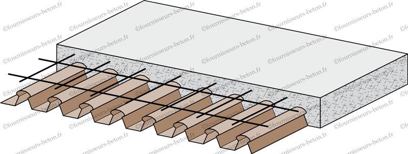 prix plancher hourdis quelques liens utiles devis pour plancher hourdis 100 rembours achat. Black Bedroom Furniture Sets. Home Design Ideas