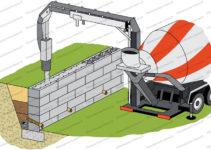 toupie beton avec pompe mur banche parpaing creux